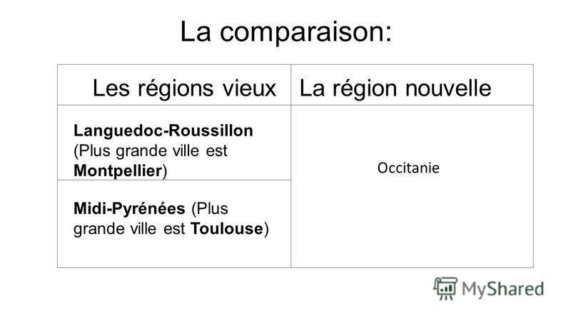 La comparaison: Les régions vieuxLa région nouvelle Languedoc-Roussillon (Plus grande ville est Montpellier) Midi-Pyrénées (Plus grande ville est Toulouse) Occitanie