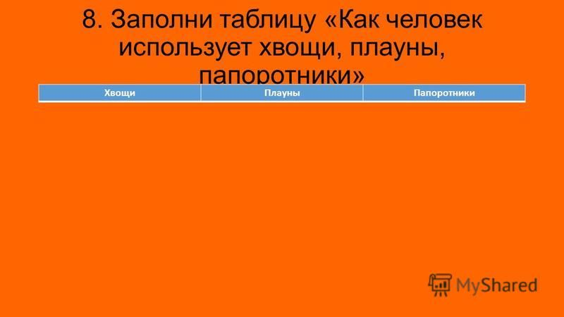8. Заполни таблицу «Как человек использует хвощи, плауны, папоротники» Хвощи ПлауныПапоротники