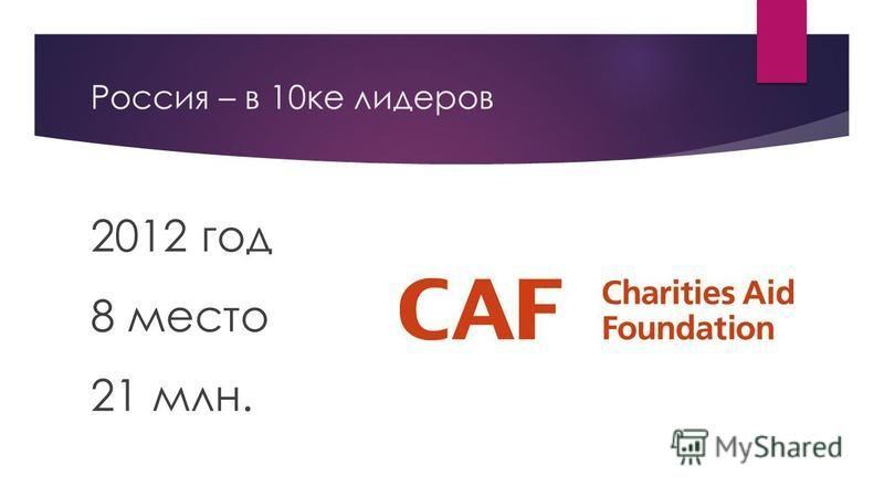Россия – в 10 ка лидеров 2012 год 8 место 21 млн.