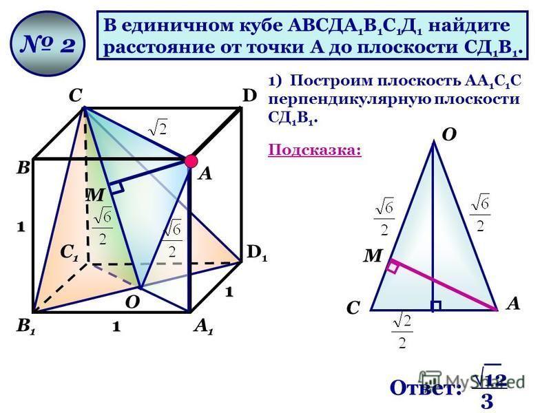 В единичном кубе АВСДА 1 В 1 С 1 Д 1 найдите расстояние от точки А до плоскости СД 1 В 1. D D1D1 А А1А1 В В1В1 С С1С1 2 1 1 1 М О 1) Построим плоскость AА 1 С 1 С перпендикулярную плоскости СД 1 В 1. А С О М Подсказка: Ответ: 12 3