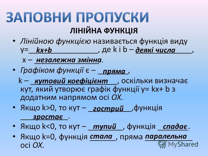 ЛІНІЙНА ФУНКЦІЯ Лінійною функцією називається функція виду у=________________, де k і b – _____________, х – _______________.. Графіком функції є – _______, k – ____________________, оскільки визначає кут, який утворює графік функції у= kх+ b з додат