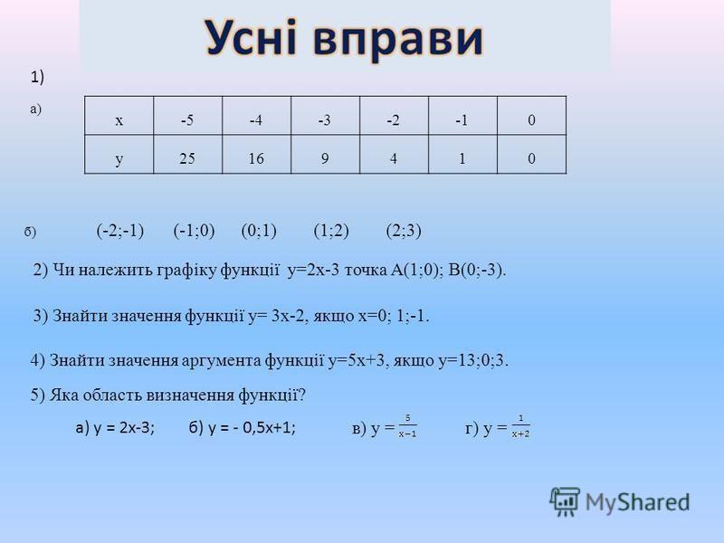 х-5-4-3-20 у25169410 б) (-2;-1) (-1;0)(0;1)(1;2)(2;3) 2) Чи належить графіку функції у=2х-3 точка А(1;0); В(0;-3). 3) Знайти значення функції у= 3х-2, якщо х=0; 1;-1. 4) Знайти значення аргумента функції у=5х+3, якщо у=13;0;3. 5) Яка область визначен