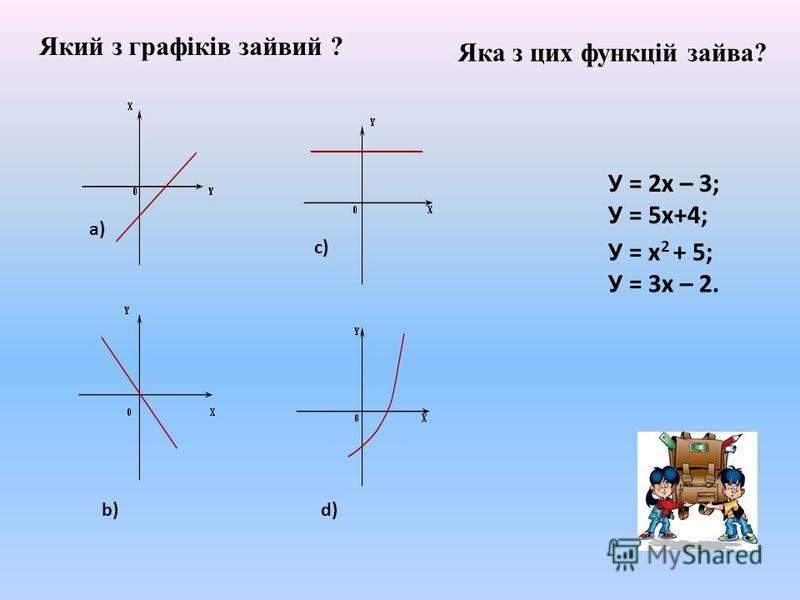 Який з графіків зайвий ? а) b)b) с) d) Яка з цих функцій зайва? У = 2х – 3; У = 5х+4; У = х 2 + 5; У = 3х – 2.