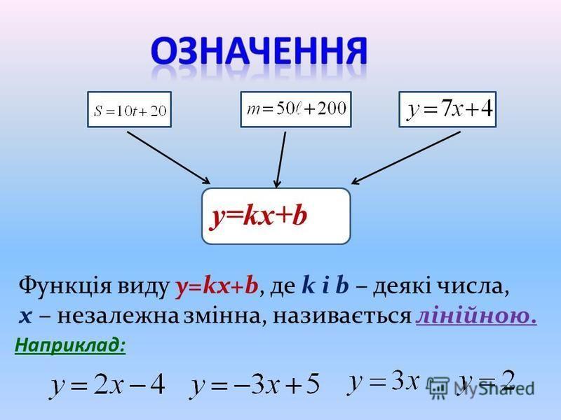 Функція виду y=kx+b, де k і b – деякі числа, х – незалежна змінна, називається лінійною. sss y=kx+b Наприклад: