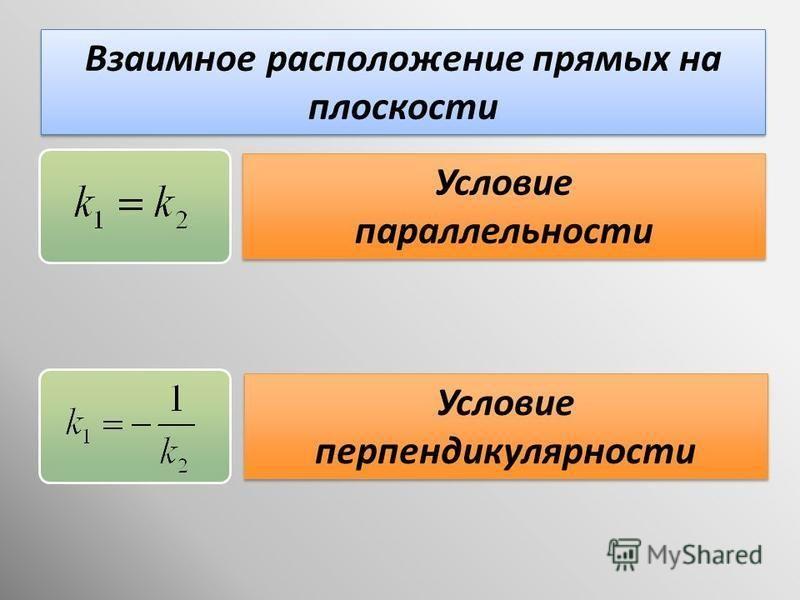 Взаимное расположение прямых на плоскости Условие параллельности Условие параллельности Условие перпендикулярности