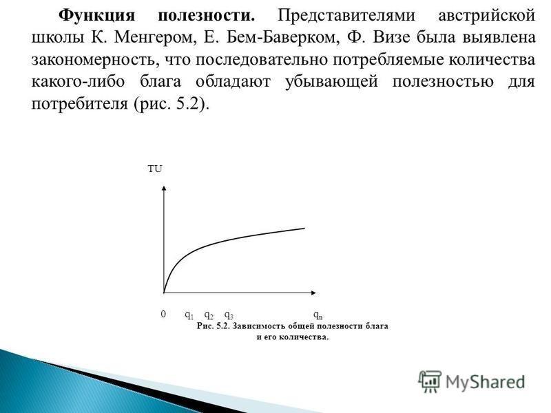 Функция полезности. Представителями австрийской школы К. Менгером, Е. Бем-Баверком, Ф. Визе была выявлена закономерность, что последовательно потребляемые количества какого-либо блага обладают убывающей полезностью для потребителя (рис. 5.2). TU 0 q