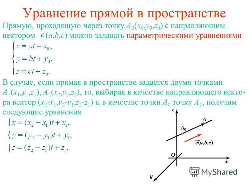 Уравнение прямой в пространстве Прямую, проходящую через точку A 0 (x 0,y 0,z 0 ) с направляющим вектором (a,b,c) можно задавать параметрическими уравнениями В случае, если прямая в пространстве задается двумя точками A 1 (x 1,y 1,z 1 ), A 2 (x 2,y 2