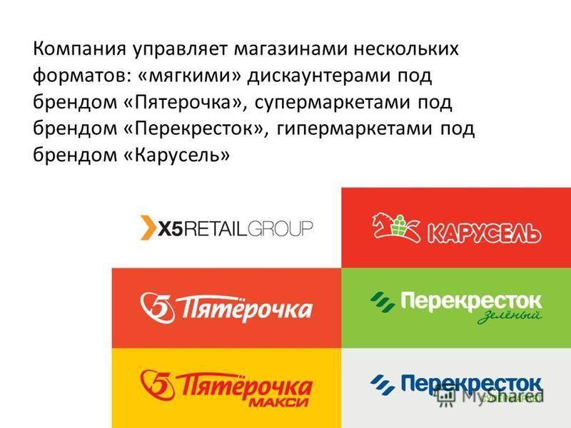 Компания управляет магазинами нескольких форматов: «мягкими» дискаунтерами под брендом «Пятерочка», супермаркетами под брендом «Перекресток», гипермаркетами под брендом «Карусель»