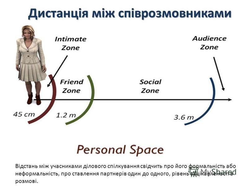 Дистанція між співрозмовниками Відстань між учасниками ділового спілкування свідчить про його формальність або неформальність, про ставлення партнерів один до одного, рівень зацікавленості в розмові.