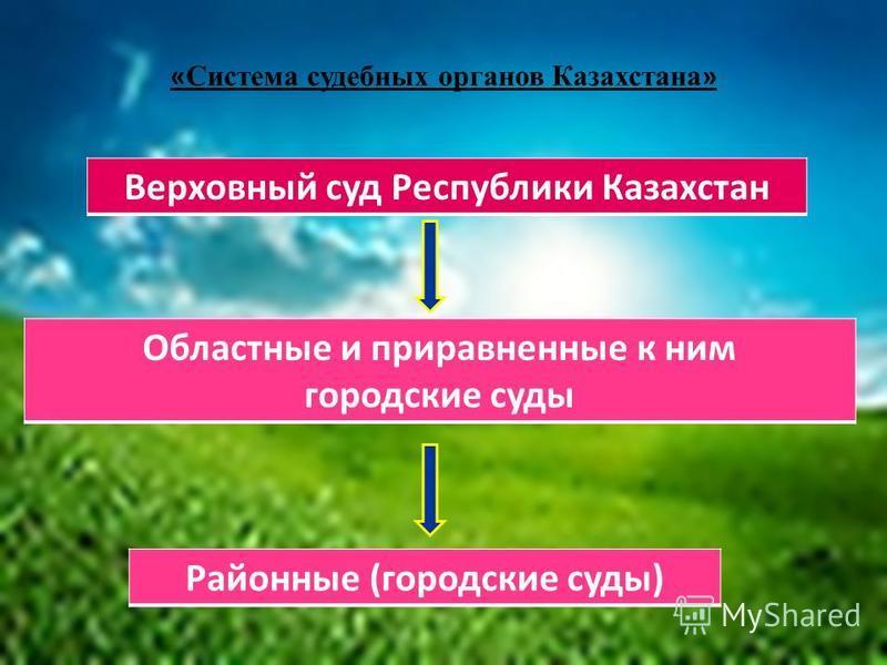 « Система судебных органов Казахстана » Верховный суд Республики Казахстан Областные и приравненные к ним городские суды Районные (городские суды)