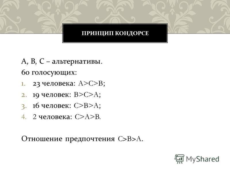 А, В, С – альтернативы. 60 голосующих : 1. 23 человека : A>C>B; 2. 19 человек : B>C>A; 3. 16 человек : C>B>A; 4.2 человека : C>A>B. Отношение предпочтения C>B>A. ПРИНЦИП КОНДОРСЕ