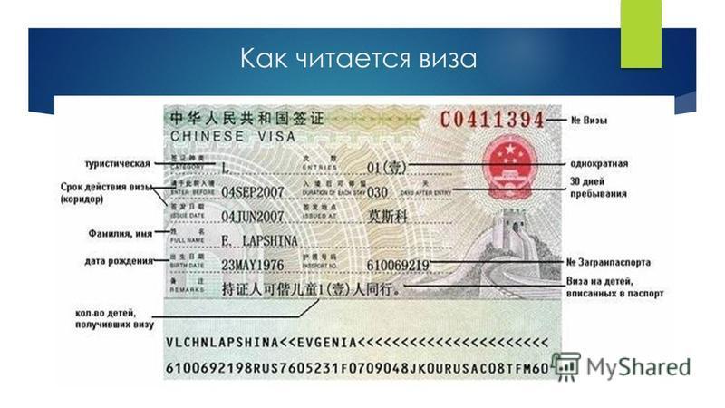Как читается виза
