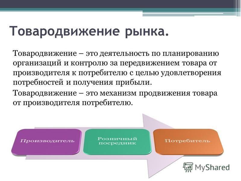 Товародвижение рынка. Товародвижение – это деятельность по планированию организаций и контролю за передвижением товара от производителя к потребителю с целью удовлетворения потребностей и получения прибыли. Товародвижение – это механизм продвижения т