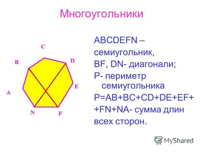 Многоугольники ABCDEFN – семиугольник, BF, DN- диагонали; Р- периметр семиугольника P=AB+BC+CD+DE+EF+ +FN+NA- сумма длин всех сторон.