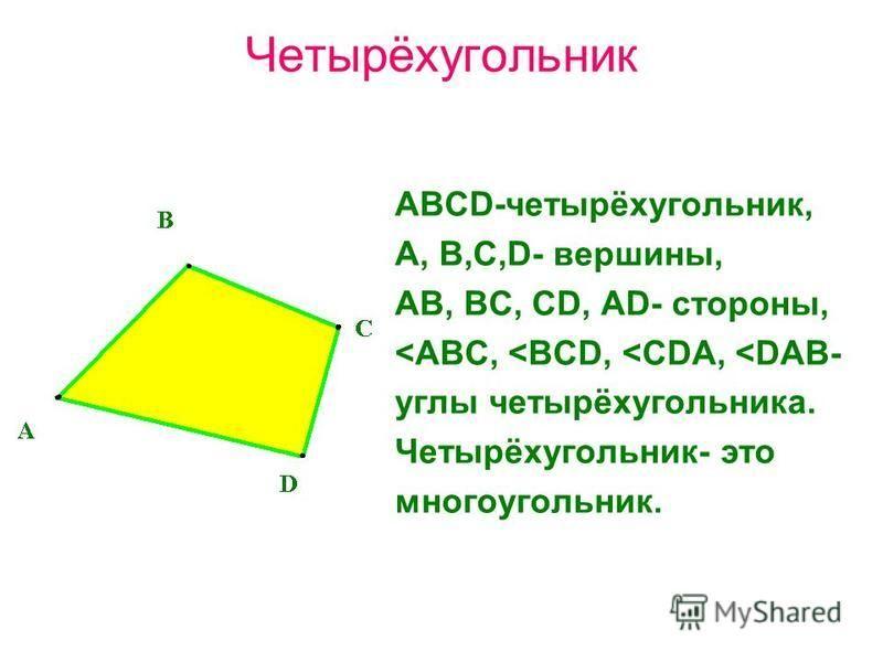 Четырёхугольник ABCD-четырёхугольник, A, B,C,D- вершины, AB, BC, CD, AD- стороны, <АВС, <ВСD, <CDA, <DAB- углы четырёхугольника. Четырёхугольник- это многоугольник.
