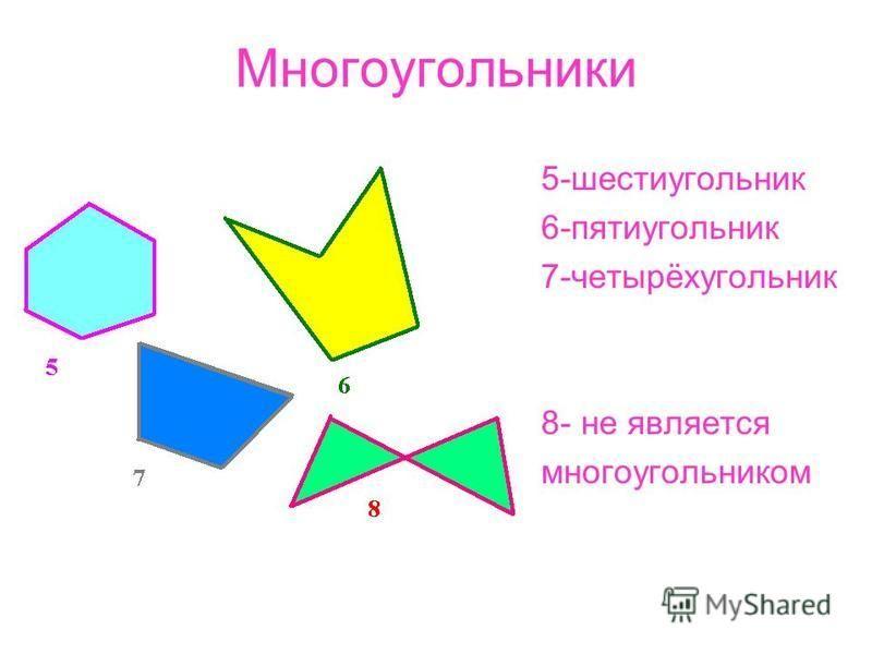 Многоугольники 5-шестиугольник 6-пятиугольник 7-четырёхугольник 8- не является многоугольником