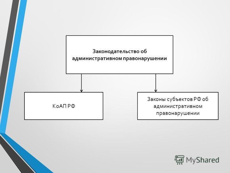 Законодательство об административном правонарушении КоАП РФ Законы субъектов РФ об административном правонарушении