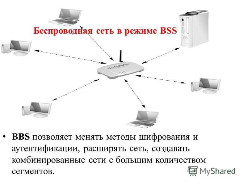 BBS позволяет менять методы шифрования и аутентификации, расширять сеть, создавать комбинированные сети с большим количеством сегментов. Беспроводная сеть в режиме BSS