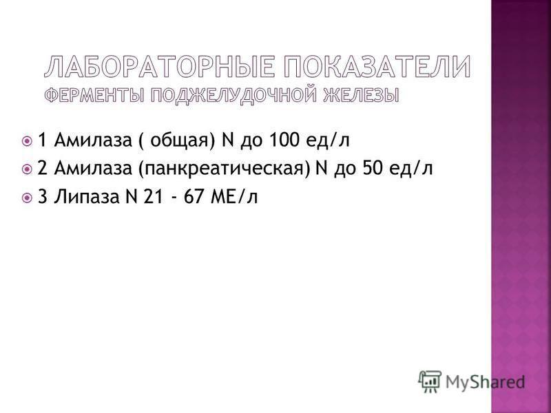 1 Амилаза ( общая) N до 100 ед/л 2 Амилаза (панкреатическая) N до 50 ед/л 3 Липаза N 21 - 67 МЕ/л