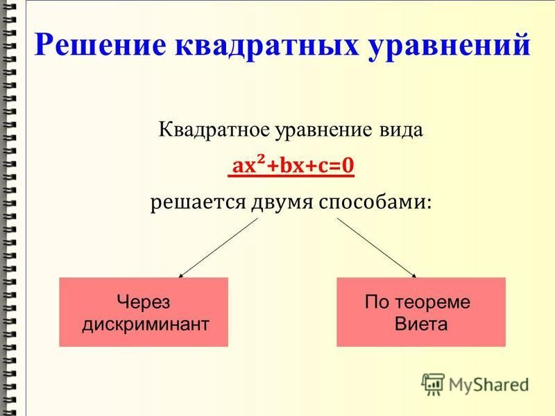 Решение квадратных уравнений Квадратное уравнение вида ax²+bx+c=0 решается двумя способами: Через дискриминант По теореме Виета
