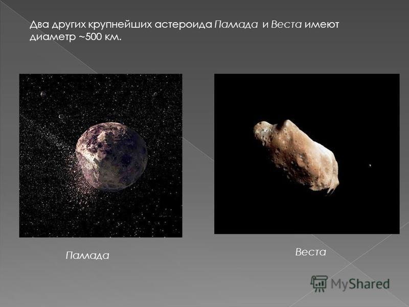 Два других крупнейших астероида Паллада и Веста имеют диаметр ~500 км. Паллада Веста