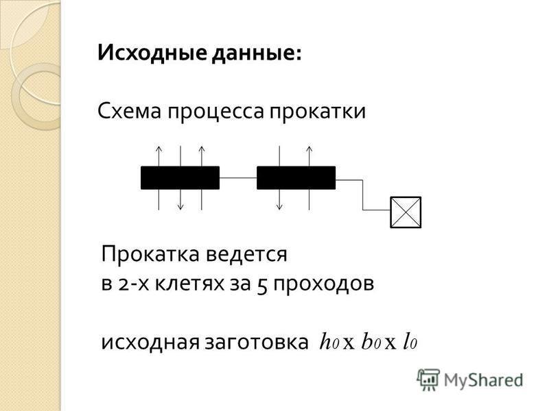 Исходные данные : Схема процесса прокатки Прокатка ведется в 2- х клетях за 5 проходов исходная заготовка h 0 х b 0 х l 0