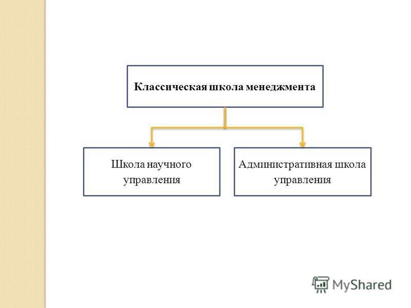 Классическая школа менеджмента Школа научного управления Административная школа управления
