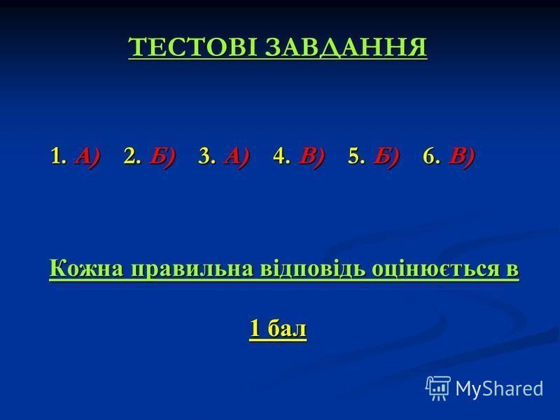 ТЕСТОВІ ЗАВДАННЯ 1. А) 2. Б) 3. А) 4. В) 5. Б) 6. В) 1. А) 2. Б) 3. А) 4. В) 5. Б) 6. В) Кожна правильна відповідь оцінюється в Кожна правильна відповідь оцінюється в 1 бал