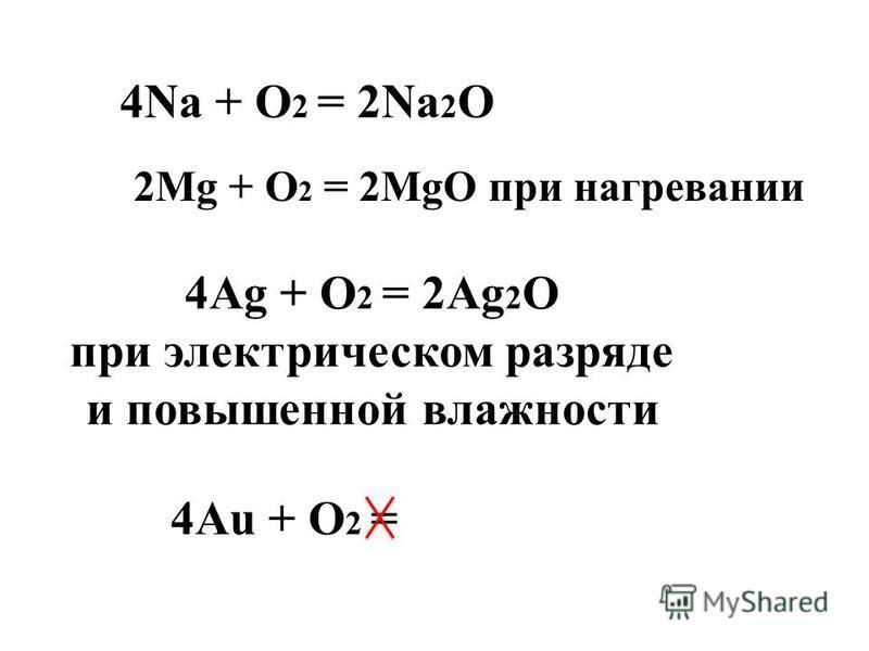 4Na + O 2 = 2Na 2 O 2Mg + O 2 = 2MgO при нагревании 4Ag + O 2 = 2Ag 2 O при электрическом разряде и повышенной влажности 4Au + O 2 =