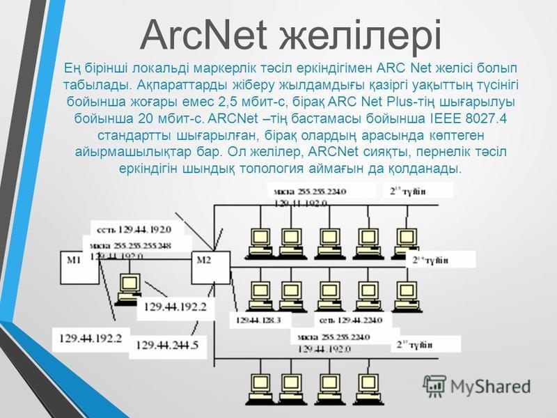 Ең бірінші локальді маркерлік тәсіл еркіндігімен ARC Net желісі болып табылады. Ақоператорды жіберу жылдамдығы қазіргі уақыттың түсінігі бойынша жеғары емс 2,5 мбит-с, бірақ ARC Net Plus-тің шиғарылуы бойынша 20 мбит-с. ARCNet –тің бастамасы бойынша
