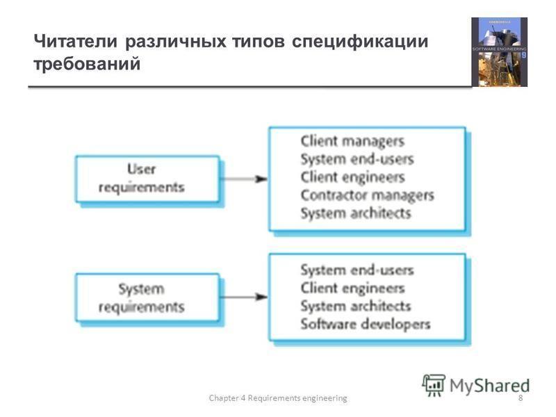 Читатели различных типов спецификации требований 8Chapter 4 Requirements engineering