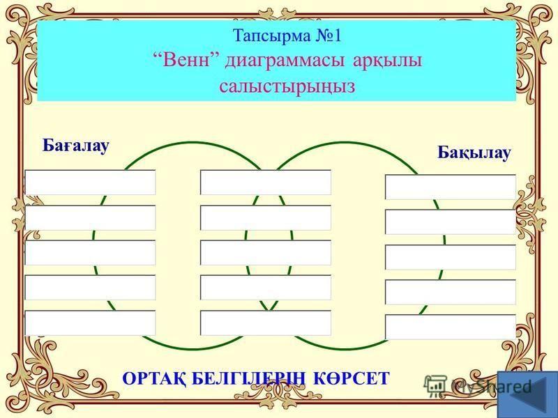 Тапсырма 1 Венн диаграммассы арқылы салыстырыңыз Бағалау Бақылау ОРТАҚ БЕЛГІЛЕРІН КӨРСЕТ