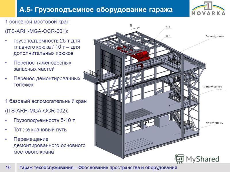 Гараж техобслуживания – Обоснование пространства и оборудования 10 A.5- Грузоподъемное оборудование гаража 1 основной мостовой кран (ITS-ARH-MGA-OCR-001): грузоподъемность 25 т для главного крюка / 10 т – для дополнительных крюков Перенос тяжеловесны
