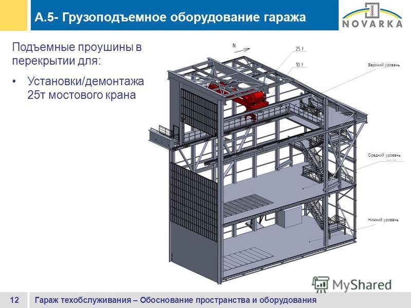 Гараж техобслуживания – Обоснование пространства и оборудования 12 A.5- Грузоподъемное оборудование гаража Подъемные проушины в перекрытии для: Установки/демонтажа 25 т мостового крана Верхний уровень Средний уровень Нижний уровень