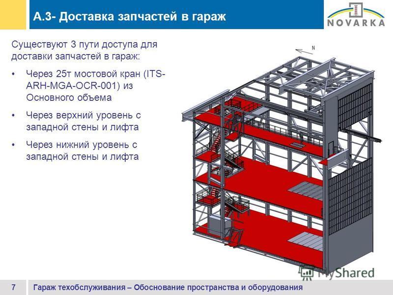 Гараж техобслуживания – Обоснование пространства и оборудования 7 A.3- Доставка запчастей в гараж Существуют 3 пути доступа для доставки запчастей в гараж: Через 25 т мостовой кран (ITS- ARH-MGA-OCR-001) из Основного объема Через верхний уровень с за