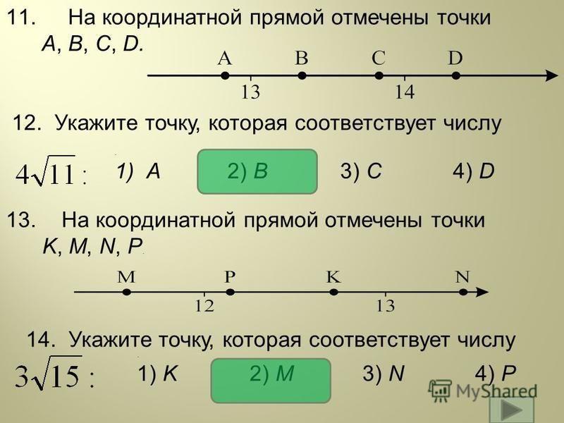11. На координатной прямой отмечены точки A, B, C, D. 12. Укажите точку, которая соответствует числу 13. На координатной прямой отмечены точки K, M, N, P. 14. Укажите точку, которая соответствует числу. 1) K2) M3) N4) P. 1)A2) B3) C4) D