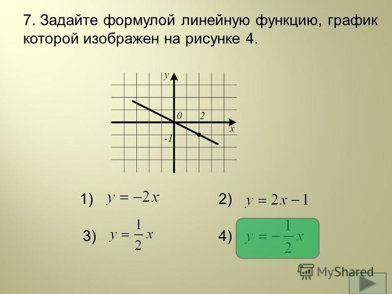 7. Задайте формулой линейную функцию, график которой изображен на рисунке 4. 1)2) 3)4)