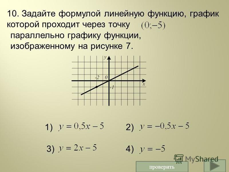 проверить 10. Задайте формулой линейную функцию, график которой проходит через точку параллельно графику функции, изображенному на рисунке 7. 1)2) 3)4)