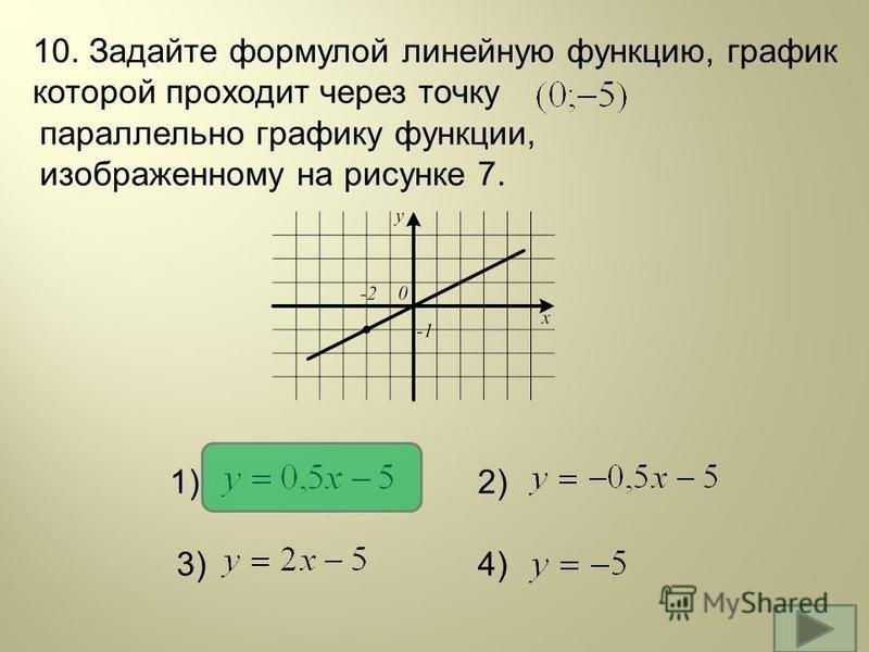 10. Задайте формулой линейную функцию, график которой проходит через точку параллельно графику функции, изображенному на рисунке 7. 1)2) 3)4)