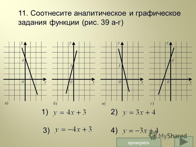 проверить 11. Соотнесите аналитическое и графическое задания функции (рис. 39 а-г) 1)2) 3)4)