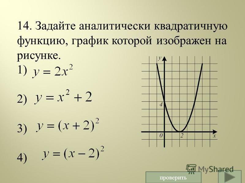 14. Задайте аналитически квадратичную функцию, график которой изображен на рисунке. 1) 2) 3) 4) проверить