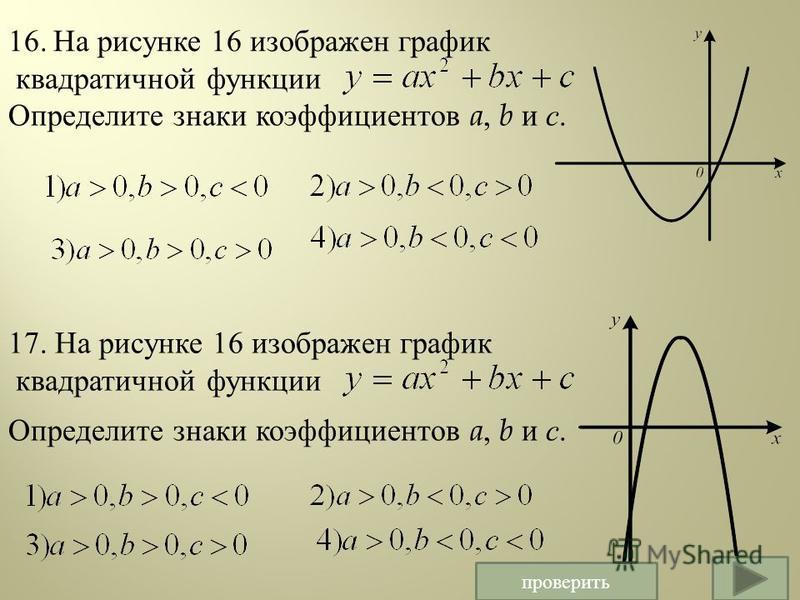 16. На рисунке 16 изображен график квадратичной функции Определите знаки коэффициентов a, b и с. 17. На рисунке 16 изображен график квадратичной функции проверить
