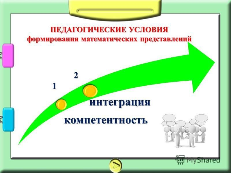 ПЕДАГОГИЧЕСКИЕ УСЛОВИЯ формирования математических представлений компетентность 1 2 интеграция