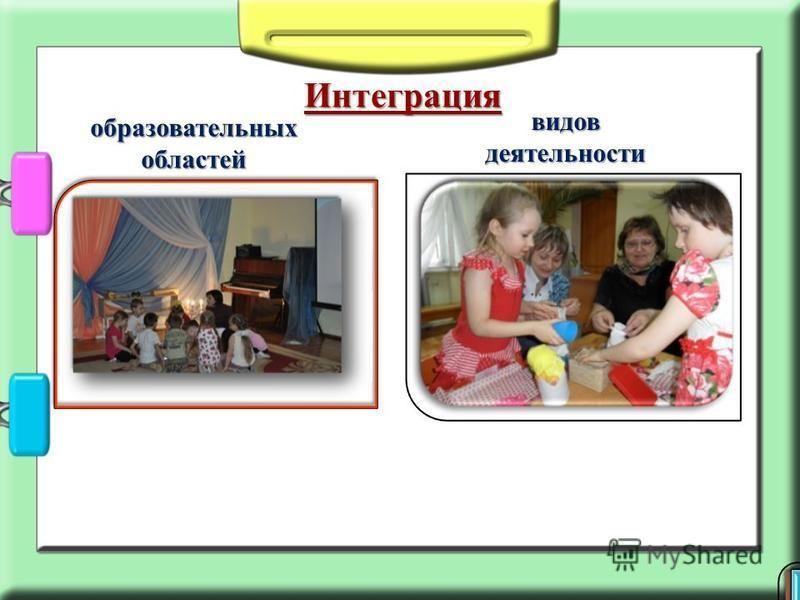 Интеграция образовательных областей видов видов деятельности деятельности