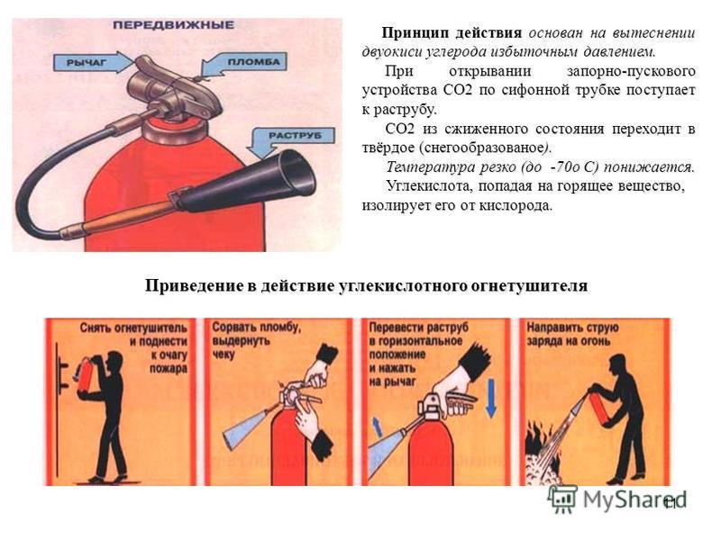 11 Принцип действия основан на вытеснении двуокиси углерода избыточным давлением. Принцип действия основан на вытеснении двуокиси углерода избыточным давлением. При открывании запорно-пускового устройства СО2 по сифонной трубке поступает к раструбу.