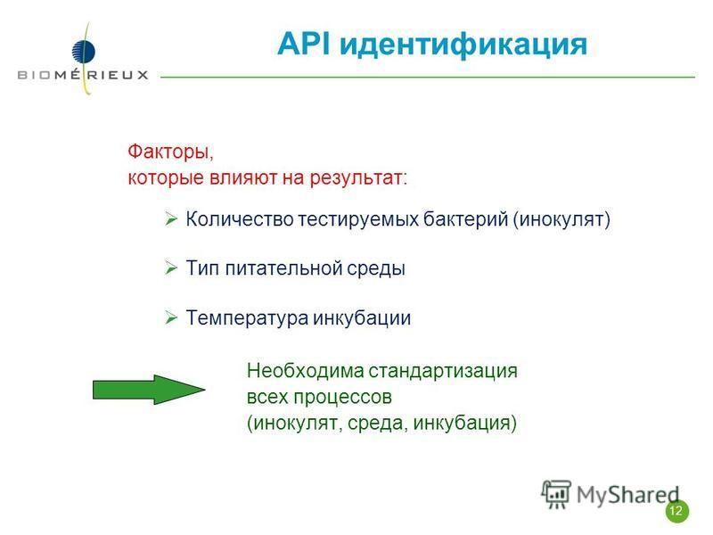 12 API идентификация Факторы, которые влияют на результат: Количество тестируемых бактерий (инокулят) Тип питательной среды Температура инкубации Необходима стандартизация всех процессов (инокулят, среда, инкубация)