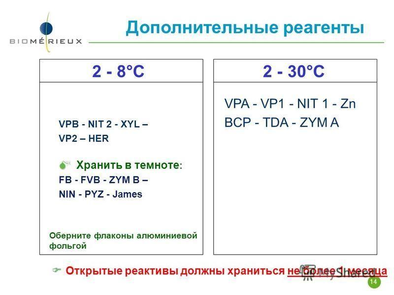 14 VPB - NIT 2 - XYL – VP2 – HER Хранить в темноте : FB - FVB - ZYM B – NIN - PYZ - James 2 - 8°C VPA - VP1 - NIT 1 - Zn BCP - TDA - ZYM A 2 - 30°C Открытые реактивы должны храниться не более 1 месяца Оберните флаконы алюминиевой фольгой Дополнительн