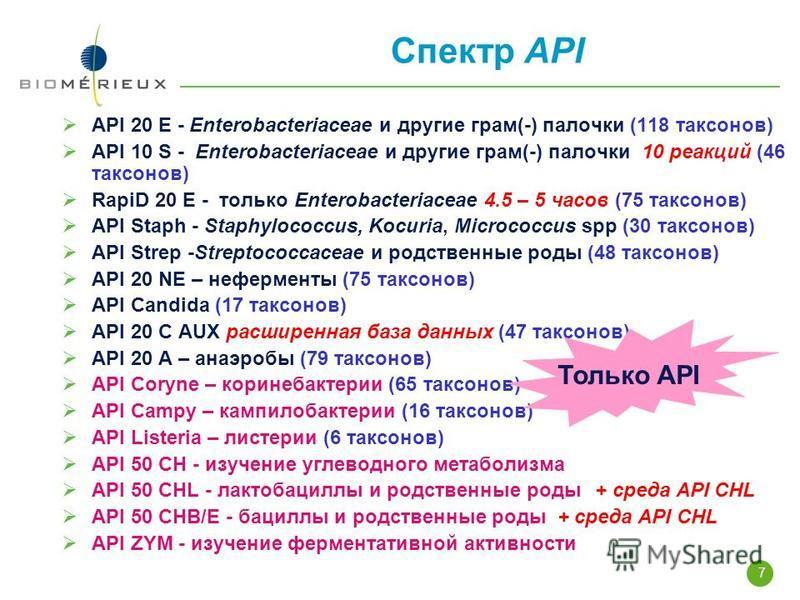 7 Спектр API API 20 E - Enterobacteriaceae и другие грам(-) палочки (118 таксонов) API 10 S - Enterobacteriaceae и другие грам(-) палочки 10 реакций (46 таксонов) RapiD 20 E - только Enterobacteriaceae 4.5 – 5 часов (75 таксонов) API Staph - Staphylo
