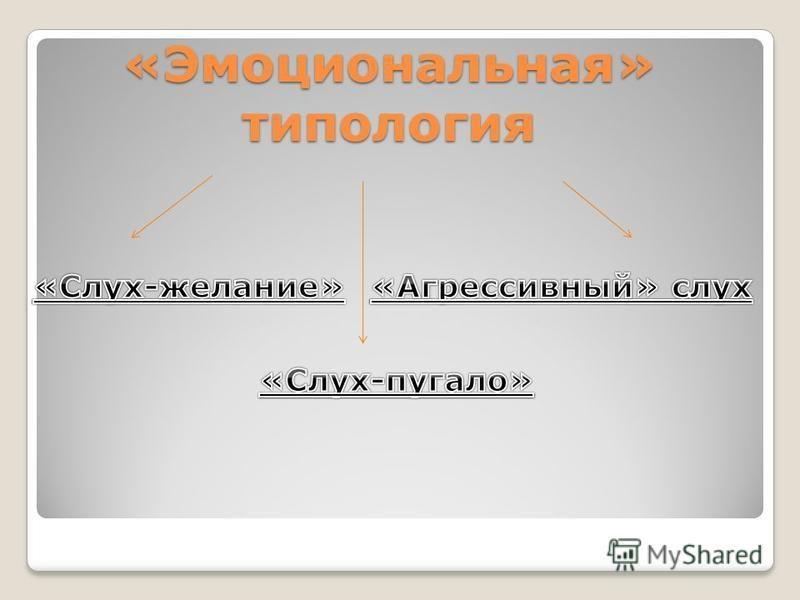 «Эмоциональная» типология