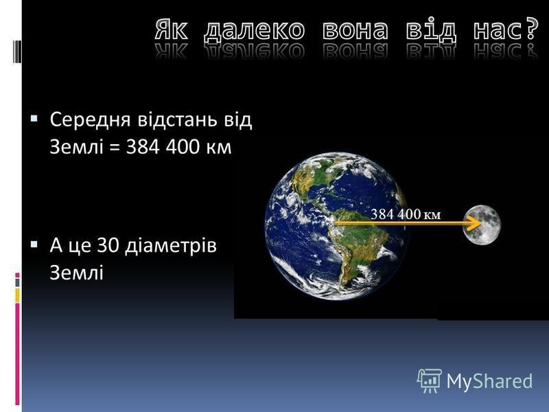 Середня відстань від Землі = 384 400 км А це 30 діаметрів Землі 384 400 км